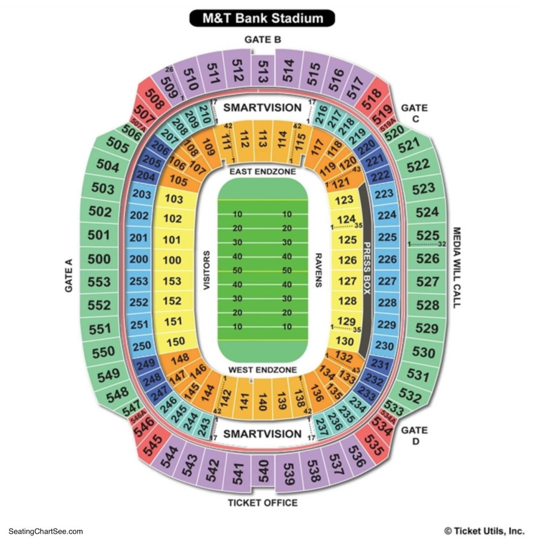 M&T Bank Stadium Seating Chart | Seating Charts & Tickets