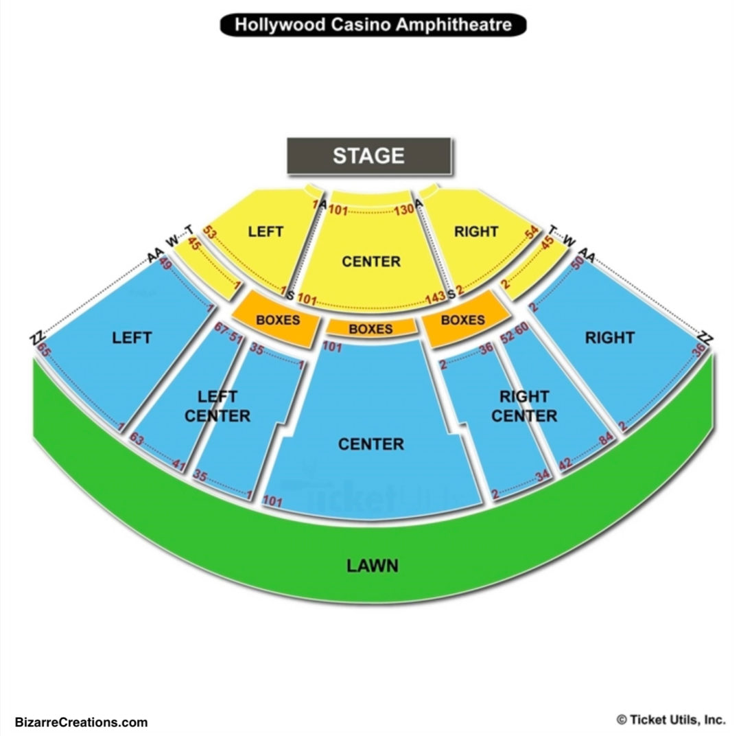 Hollywood Casino Amphitheater Lawn Seating Chart Myrtle 2019