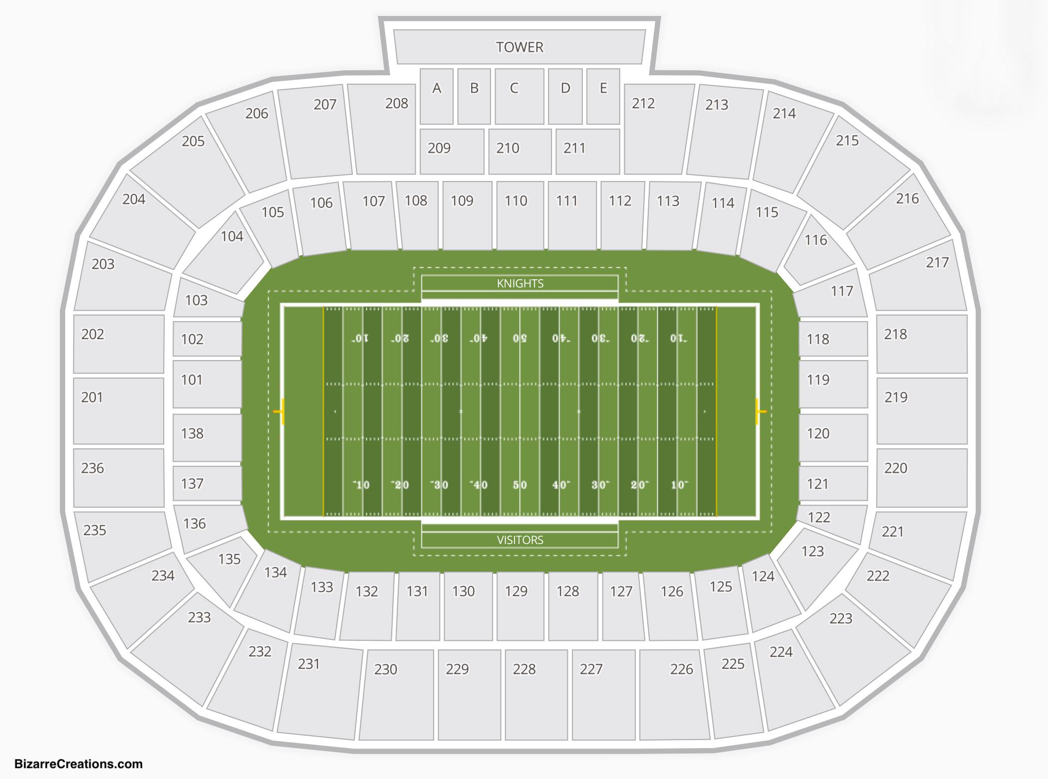 Spectrum Stadium Seating Chart Seating Charts Tickets